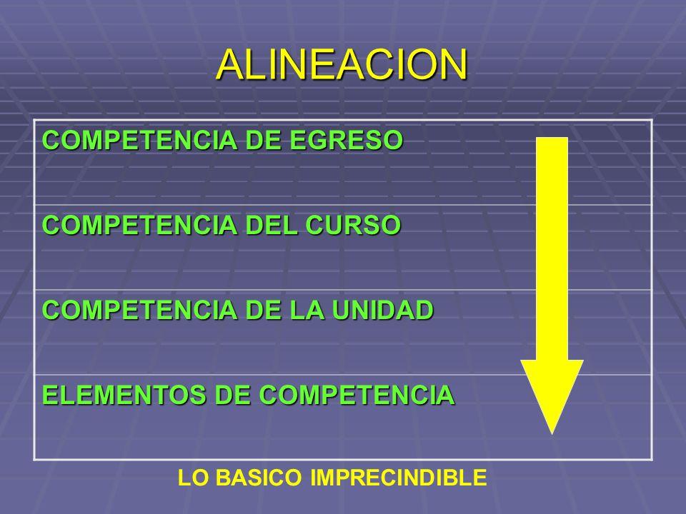 ALINEACION COMPETENCIA DE EGRESO COMPETENCIA DEL CURSO