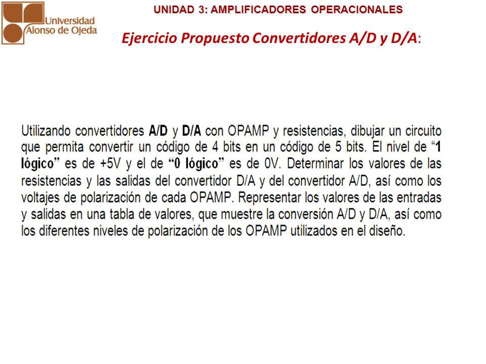 Ejercicio Propuesto Convertidores A/D y D/A: