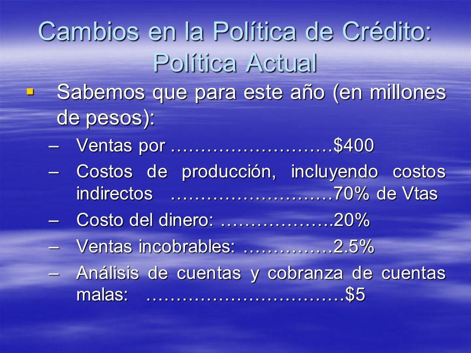 Cambios en la Política de Crédito: Política Actual