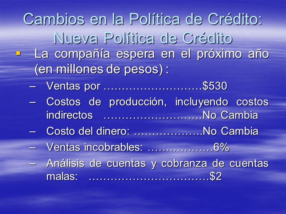 Cambios en la Política de Crédito: Nueva Política de Crédito
