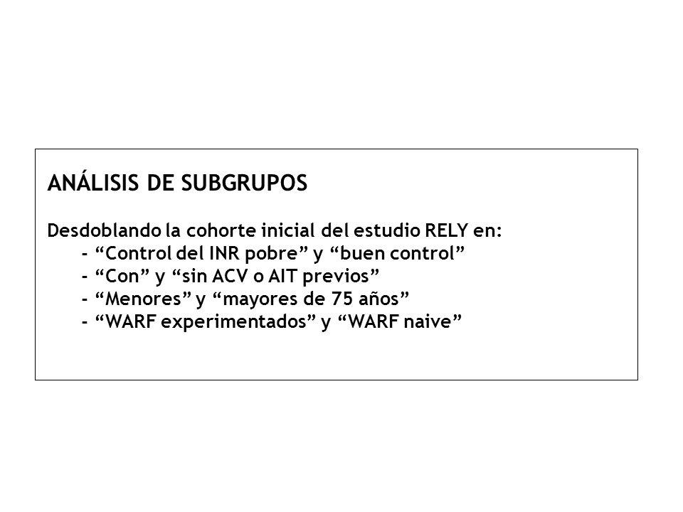 ANÁLISIS DE SUBGRUPOS Desdoblando la cohorte inicial del estudio RELY en: - Control del INR pobre y buen control - Con y sin ACV o AIT previos - Menores y mayores de 75 años - WARF experimentados y WARF naive