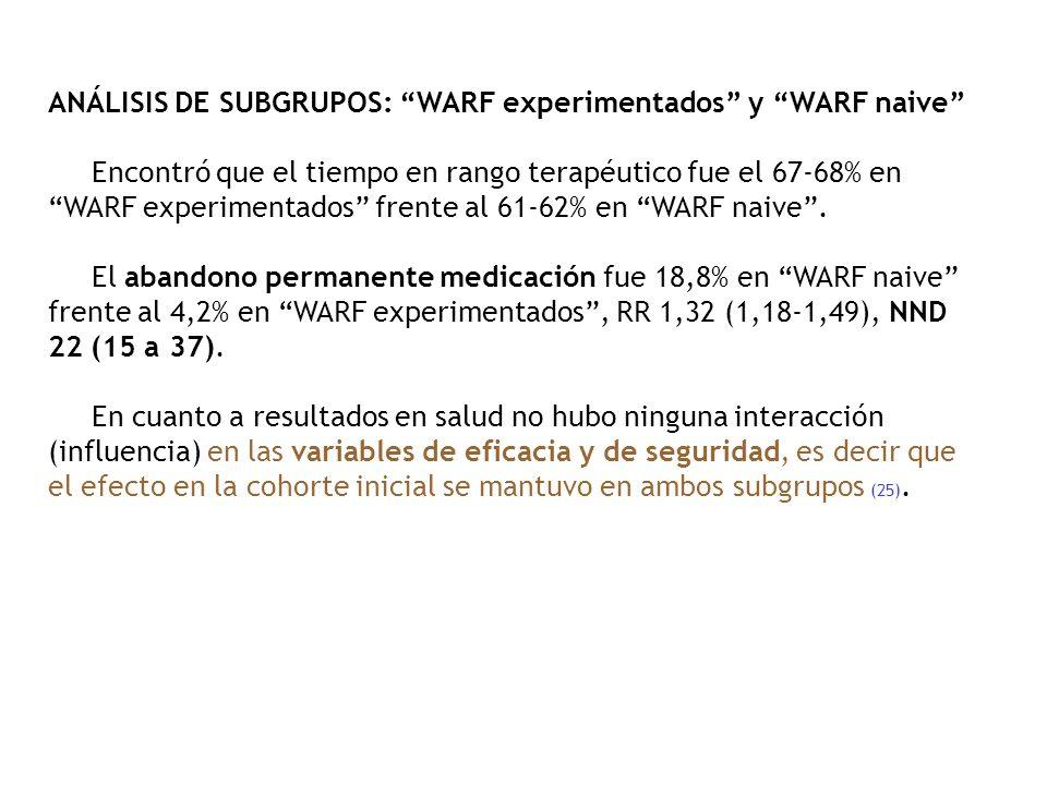 ANÁLISIS DE SUBGRUPOS: WARF experimentados y WARF naive Encontró que el tiempo en rango terapéutico fue el 67-68% en WARF experimentados frente al 61-62% en WARF naive .