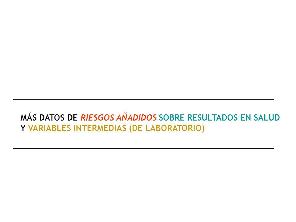 MÁS DATOS DE RIESGOS AÑADIDOS SOBRE RESULTADOS EN SALUD Y VARIABLES INTERMEDIAS (DE LABORATORIO)