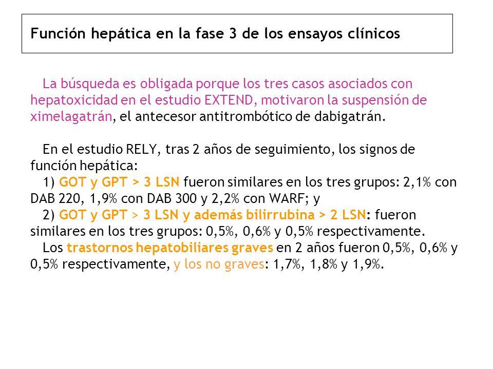 Función hepática en la fase 3 de los ensayos clínicos La búsqueda es obligada porque los tres casos asociados con hepatoxicidad en el estudio EXTEND, motivaron la suspensión de ximelagatrán, el antecesor antitrombótico de dabigatrán.