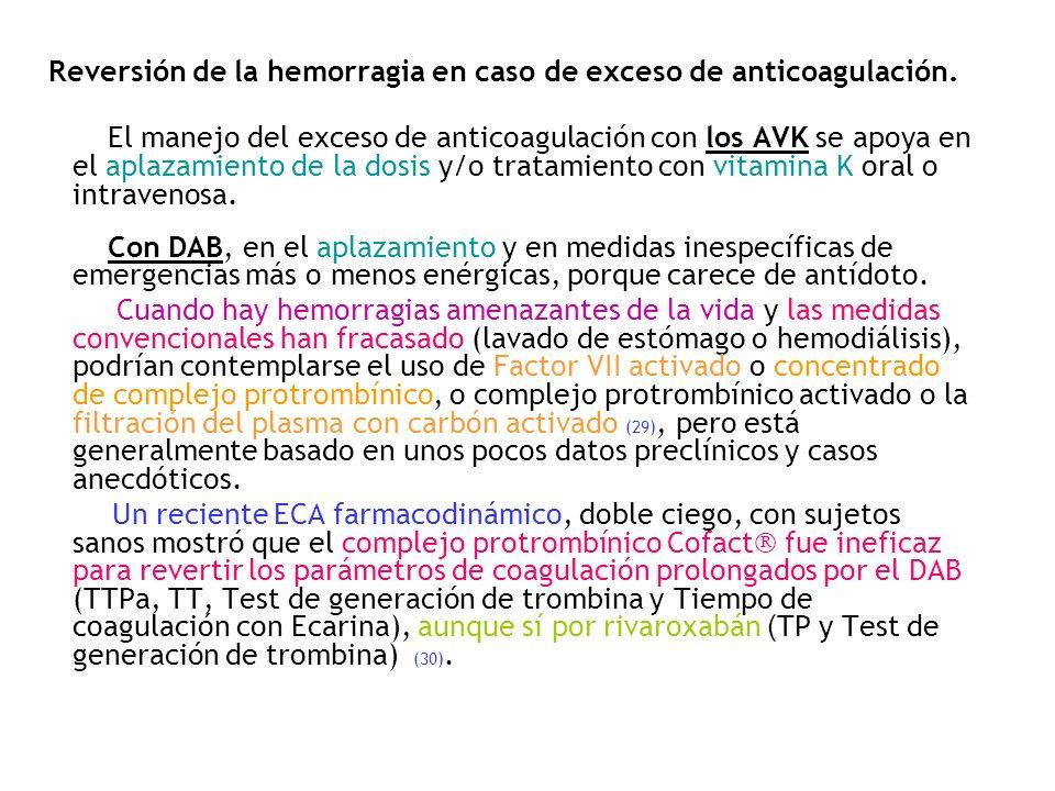 Reversión de la hemorragia en caso de exceso de anticoagulación.