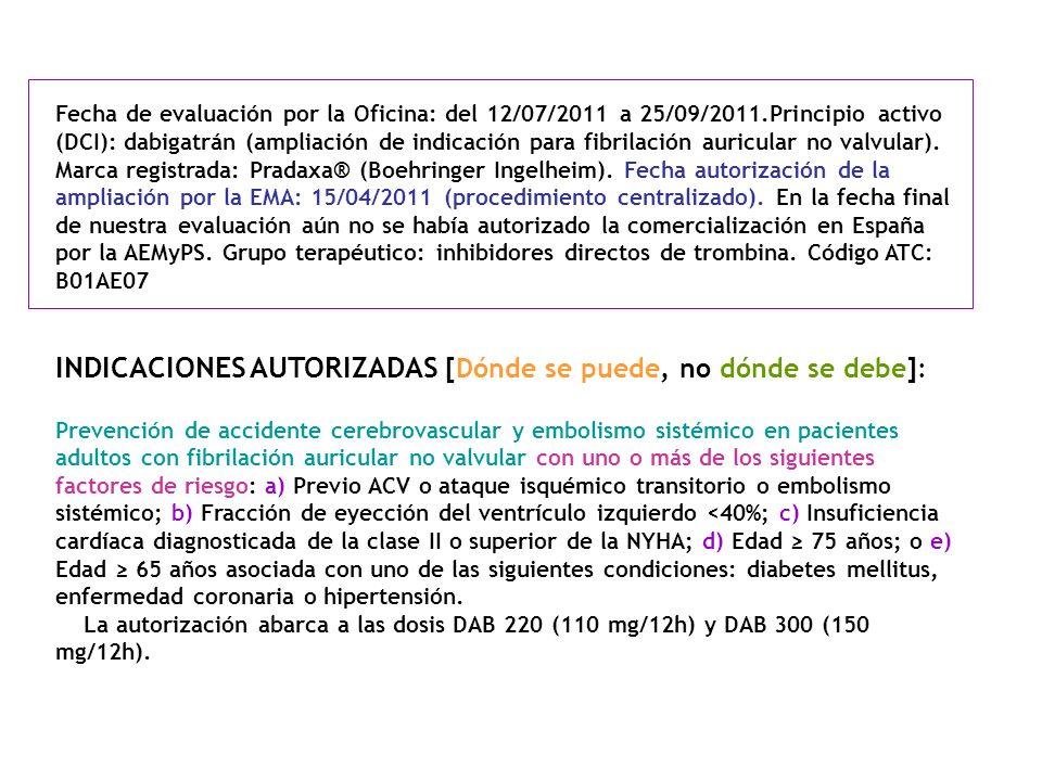 Fecha de evaluación por la Oficina: del 12/07/2011 a 25/09/2011