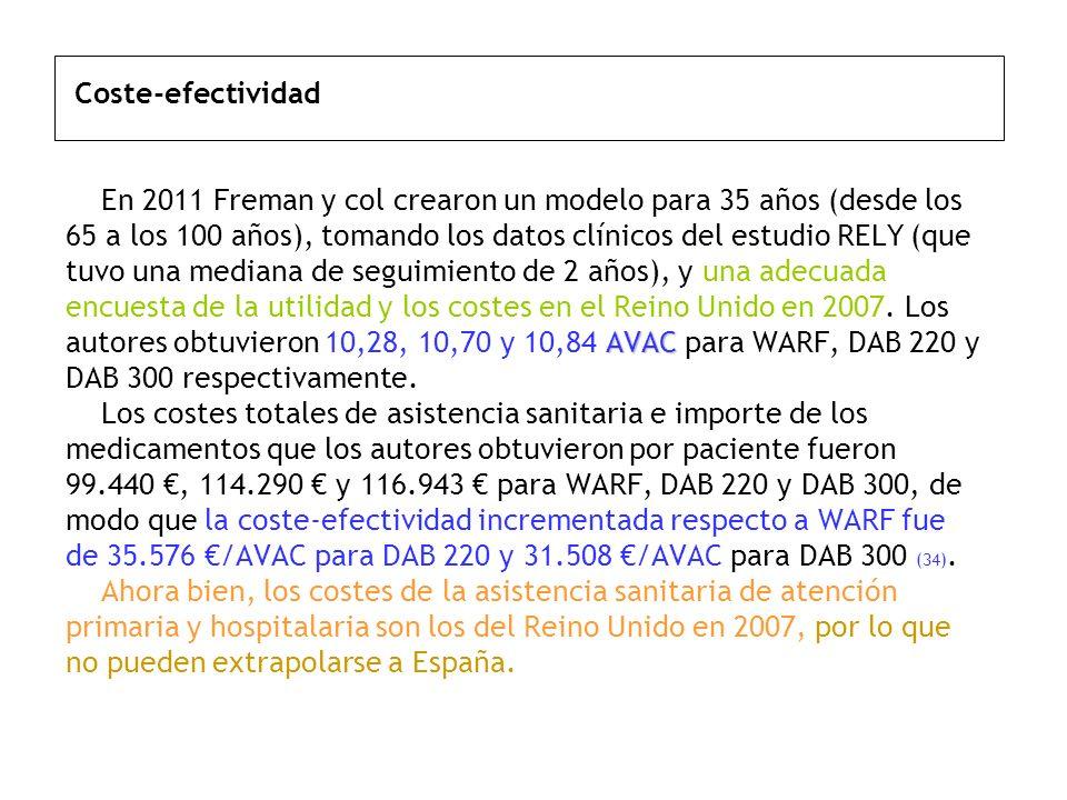Coste-efectividad En 2011 Freman y col crearon un modelo para 35 años (desde los 65 a los 100 años), tomando los datos clínicos del estudio RELY (que tuvo una mediana de seguimiento de 2 años), y una adecuada encuesta de la utilidad y los costes en el Reino Unido en 2007.