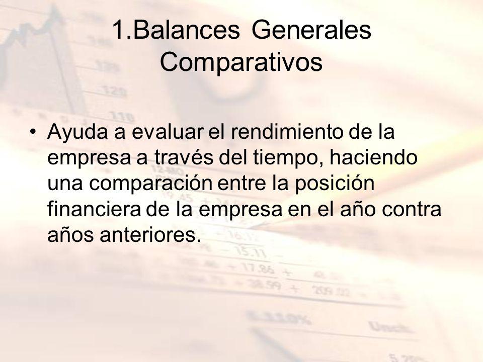 1.Balances Generales Comparativos