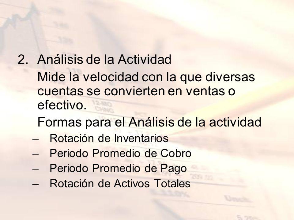 Análisis de la Actividad
