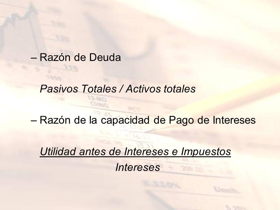 Razón de Deuda Pasivos Totales / Activos totales. Razón de la capacidad de Pago de Intereses. Utilidad antes de Intereses e Impuestos.