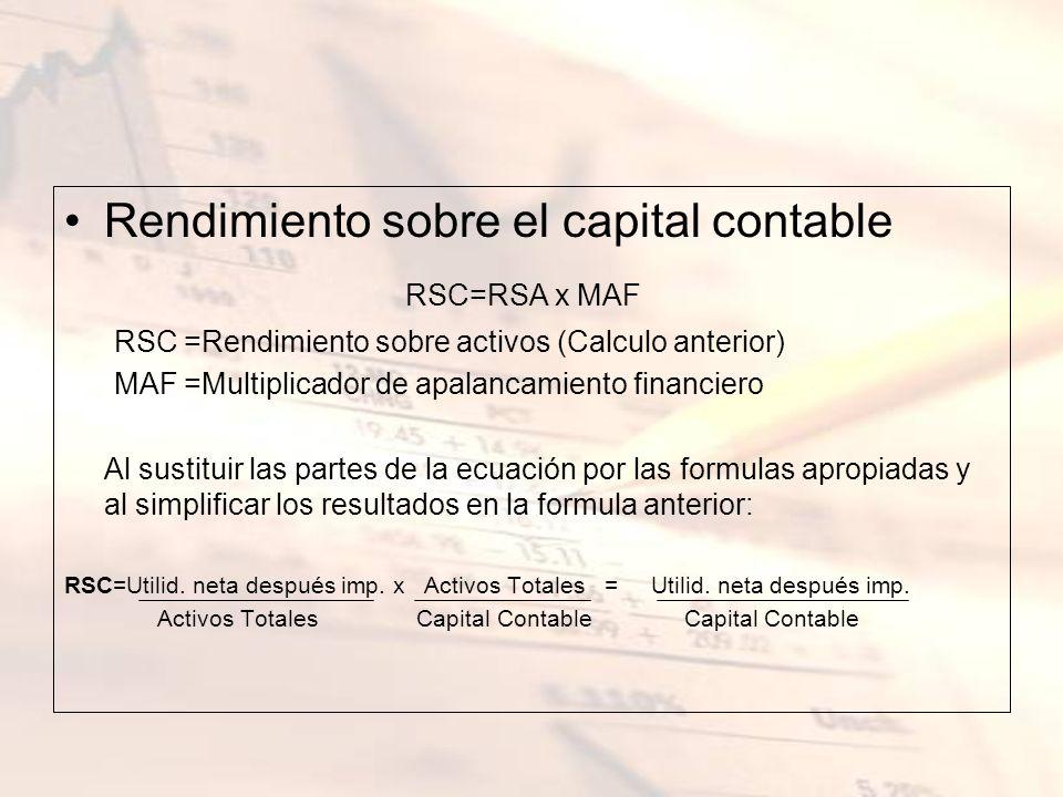 Rendimiento sobre el capital contable RSC=RSA x MAF