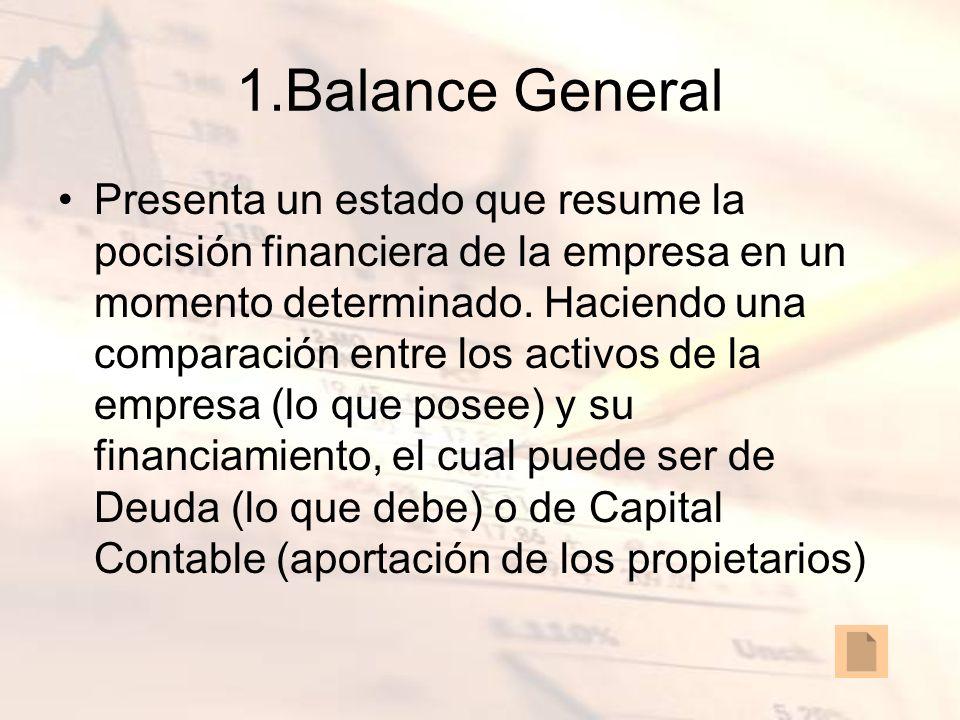 1.Balance General