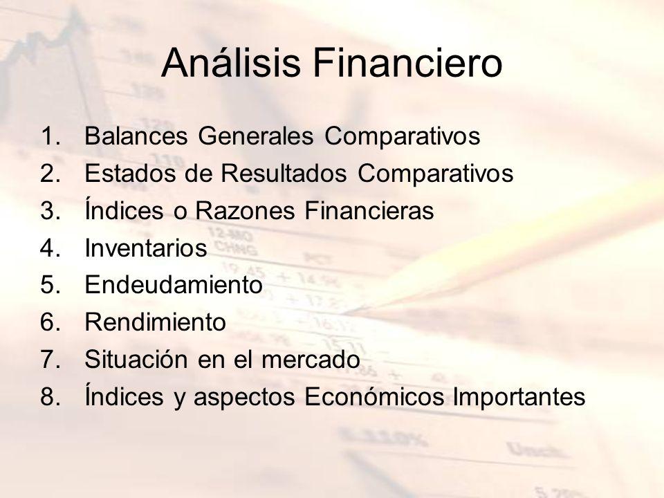 Análisis Financiero Balances Generales Comparativos