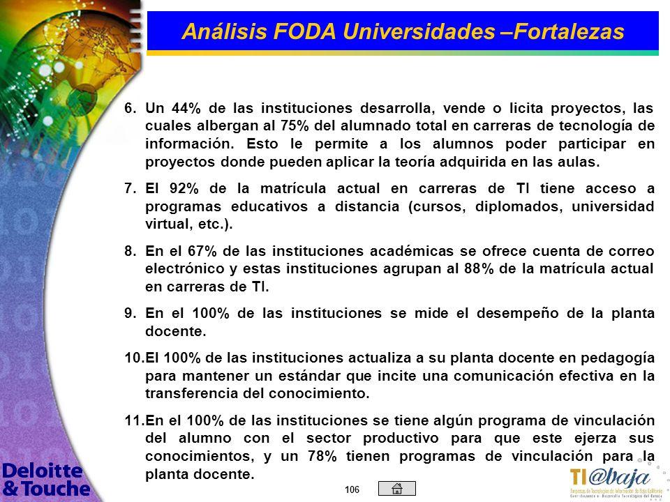Análisis FODA Universidades –Fortalezas
