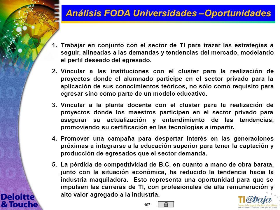 Análisis FODA Universidades –Oportunidades