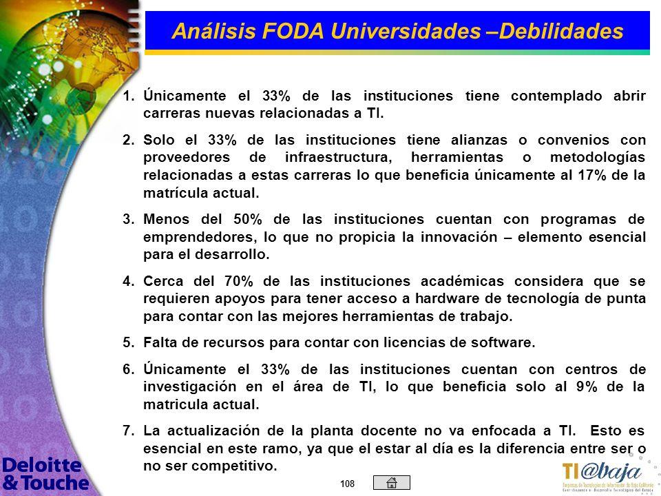 Análisis FODA Universidades –Debilidades