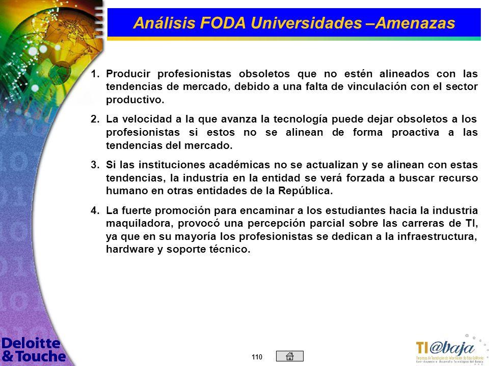 Análisis FODA Universidades –Amenazas