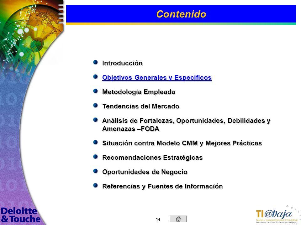 Contenido Introducción Objetivos Generales y Específicos