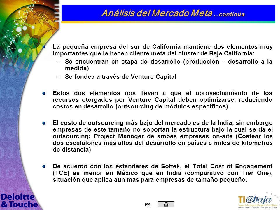 Análisis del Mercado Meta ...continúa