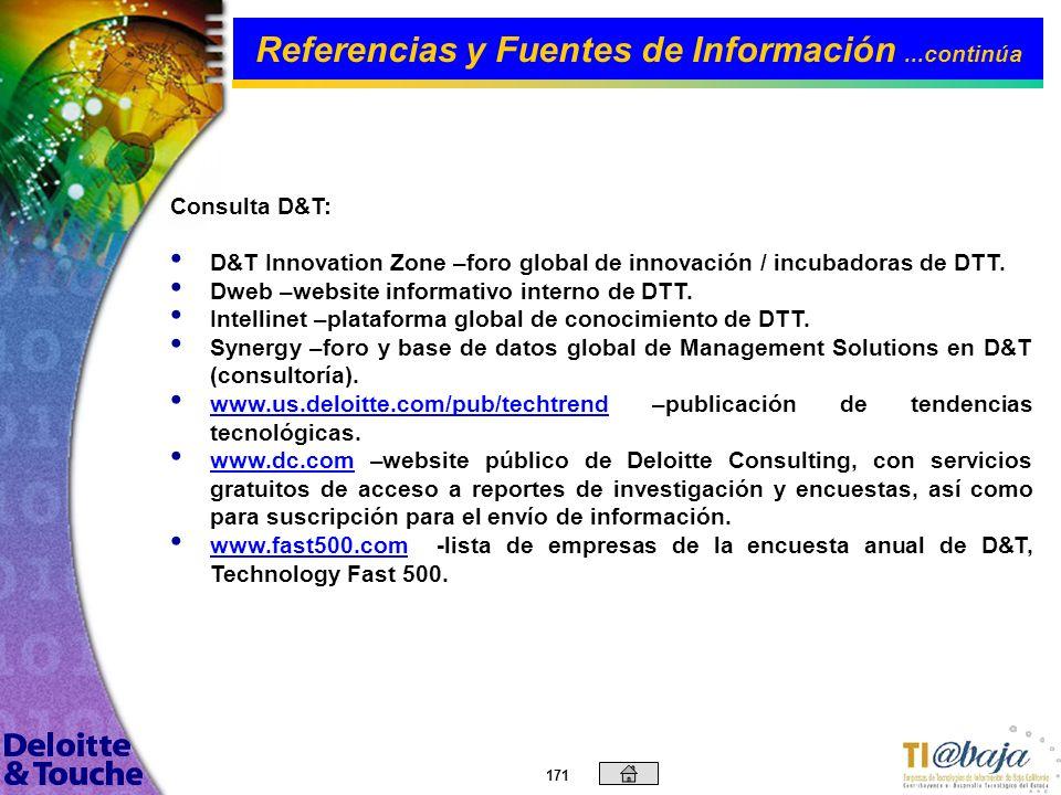 Referencias y Fuentes de Información ...continúa