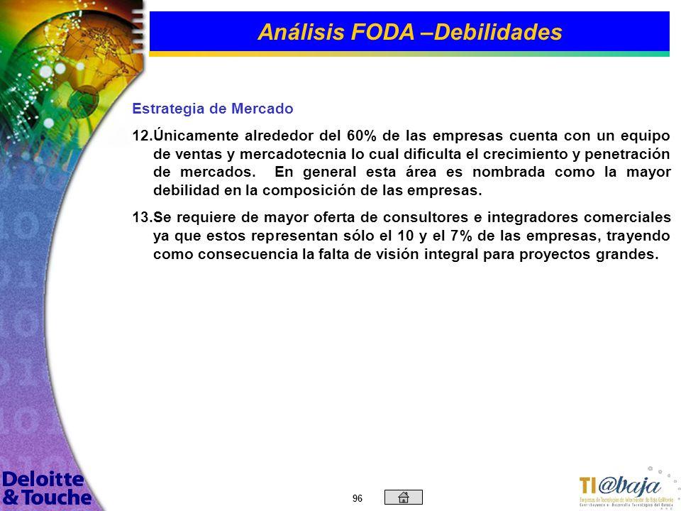 Análisis FODA –Debilidades