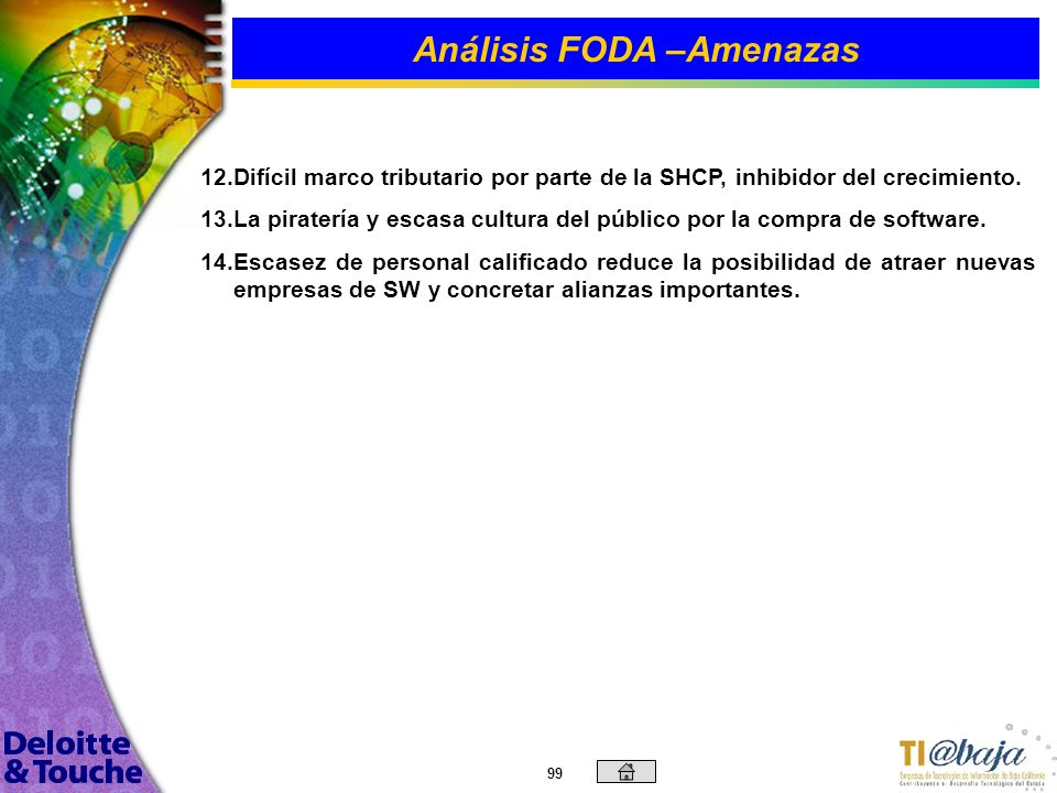 Análisis FODA –Amenazas