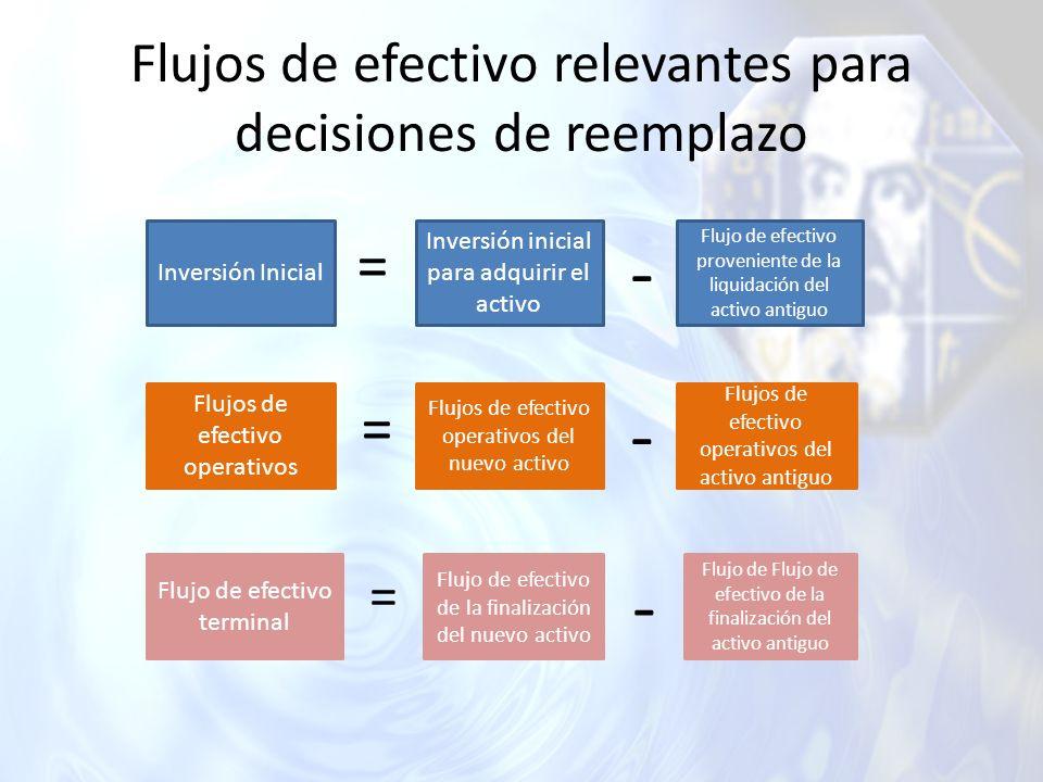 Flujos de efectivo relevantes para decisiones de reemplazo