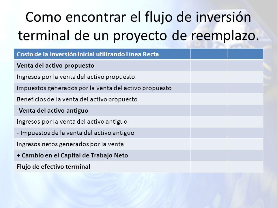 Como encontrar el flujo de inversión terminal de un proyecto de reemplazo.