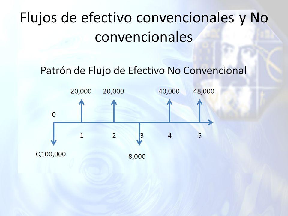 Flujos de efectivo convencionales y No convencionales
