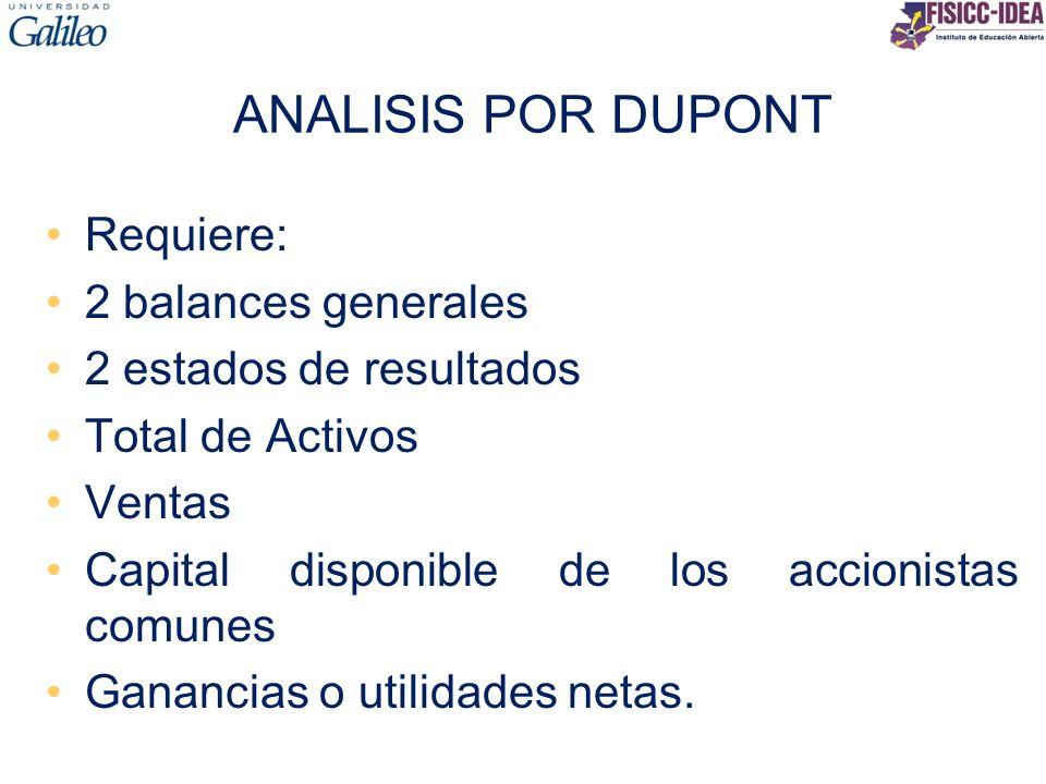 ANALISIS POR DUPONT Requiere: 2 balances generales
