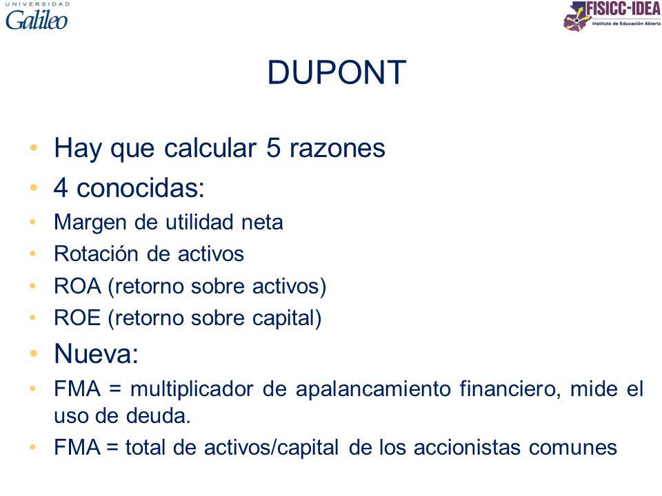 DUPONT Hay que calcular 5 razones 4 conocidas: Nueva: