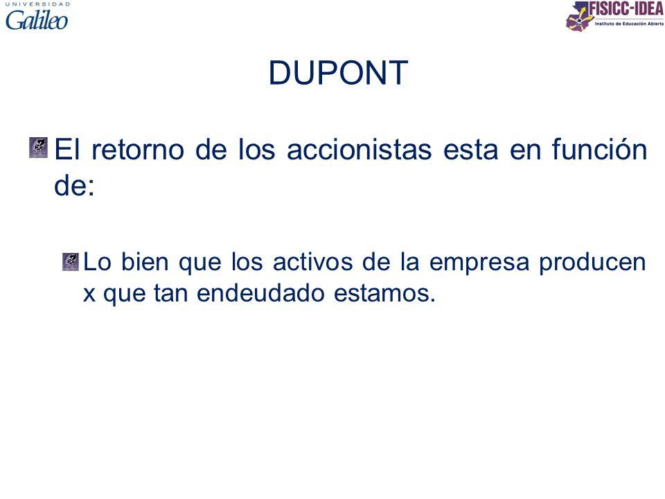DUPONT El retorno de los accionistas esta en función de:
