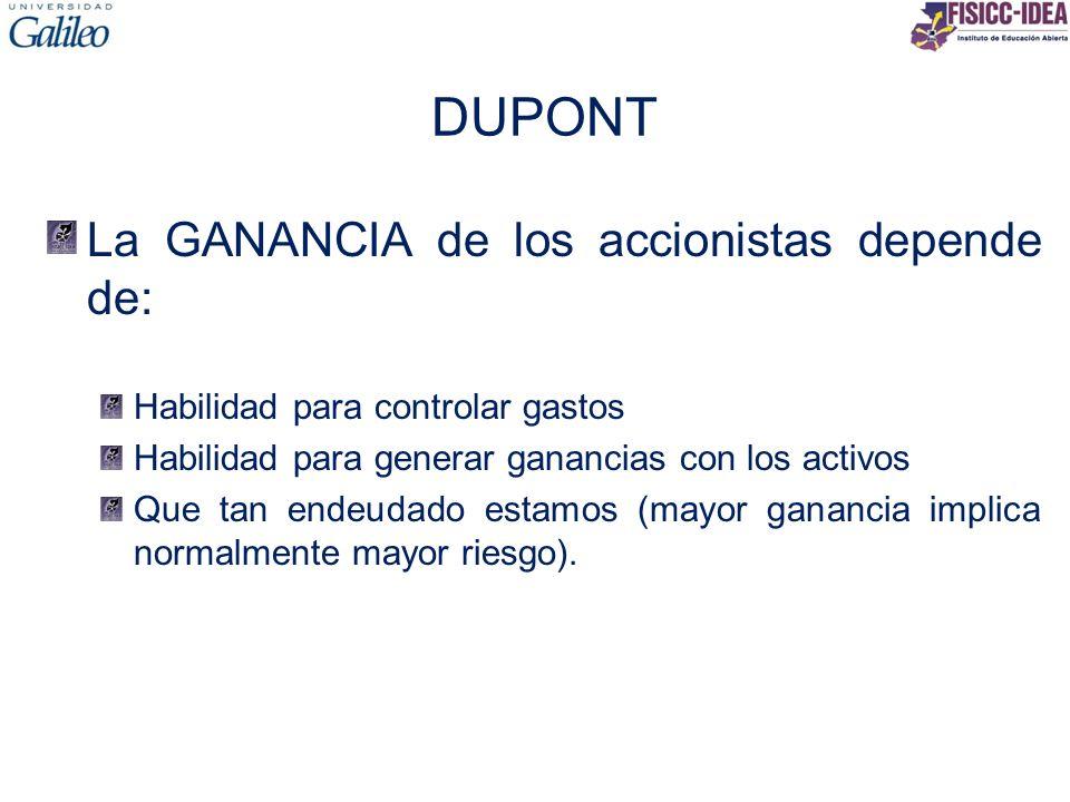 DUPONT La GANANCIA de los accionistas depende de: