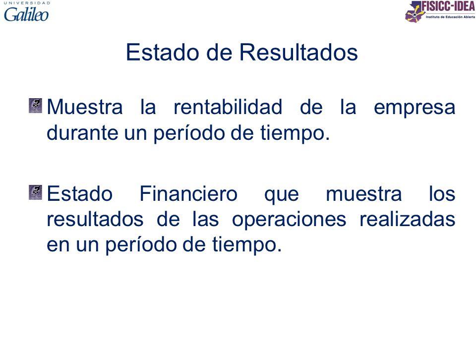 Estado de Resultados Muestra la rentabilidad de la empresa durante un período de tiempo.