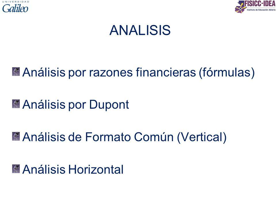 ANALISIS Análisis por razones financieras (fórmulas)