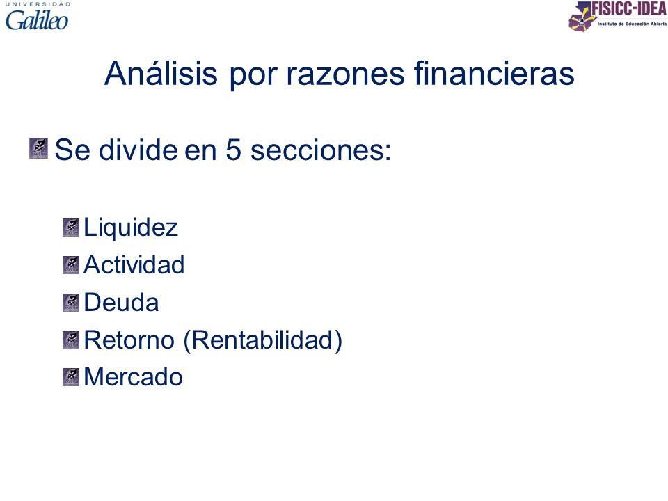 Análisis por razones financieras