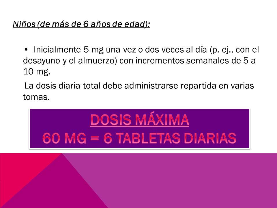 DOSIS MÁXIMA 60 MG = 6 TABLETAS DIARIAS