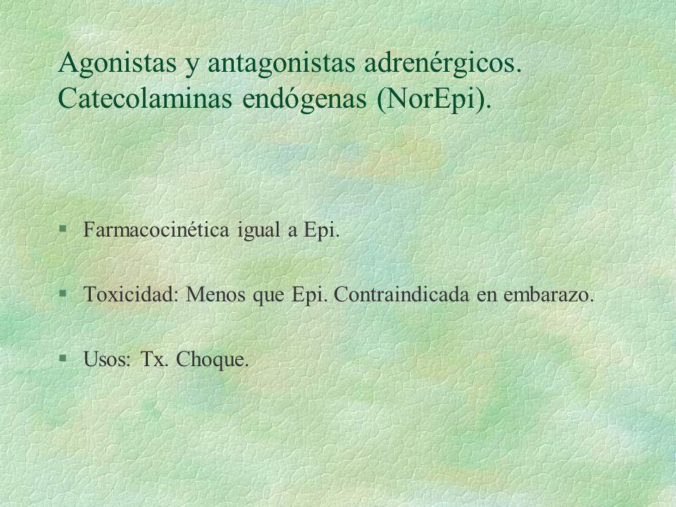 Agonistas y antagonistas adrenérgicos. Catecolaminas endógenas (NorEpi).