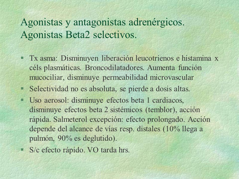 Agonistas y antagonistas adrenérgicos. Agonistas Beta2 selectivos.