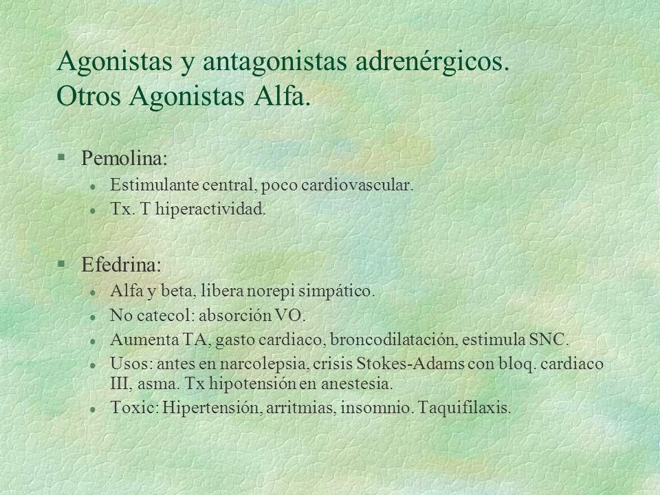 Agonistas y antagonistas adrenérgicos. Otros Agonistas Alfa.