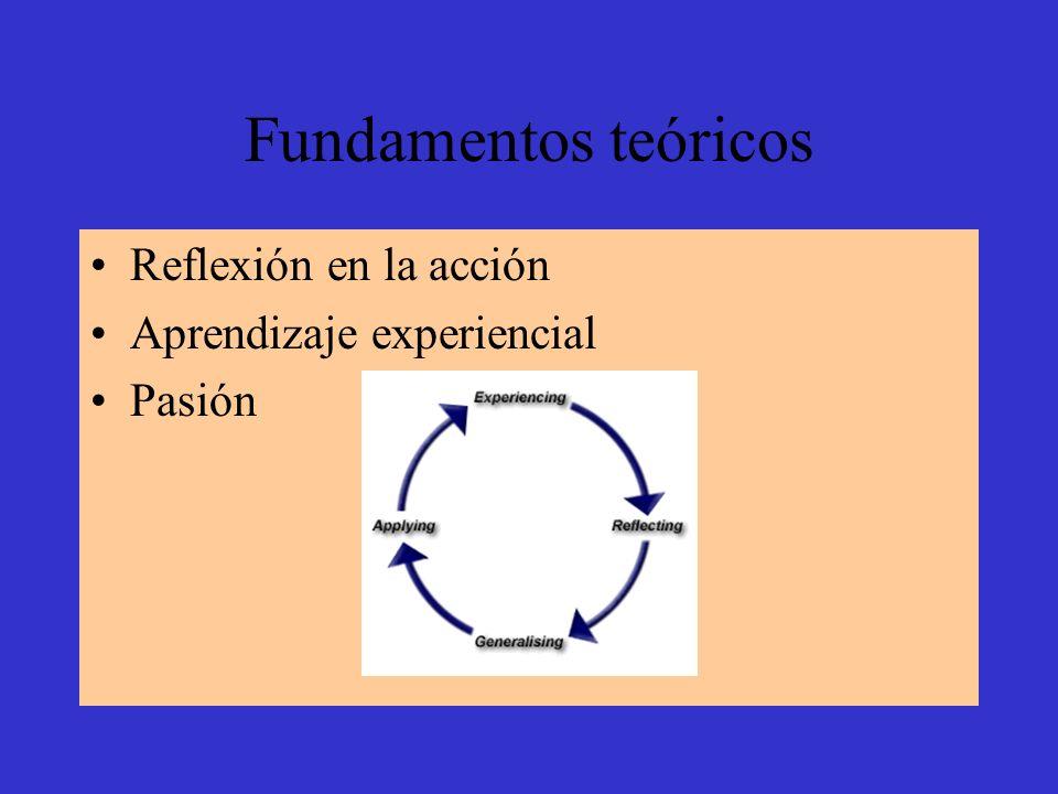 Fundamentos teóricos Reflexión en la acción Aprendizaje experiencial