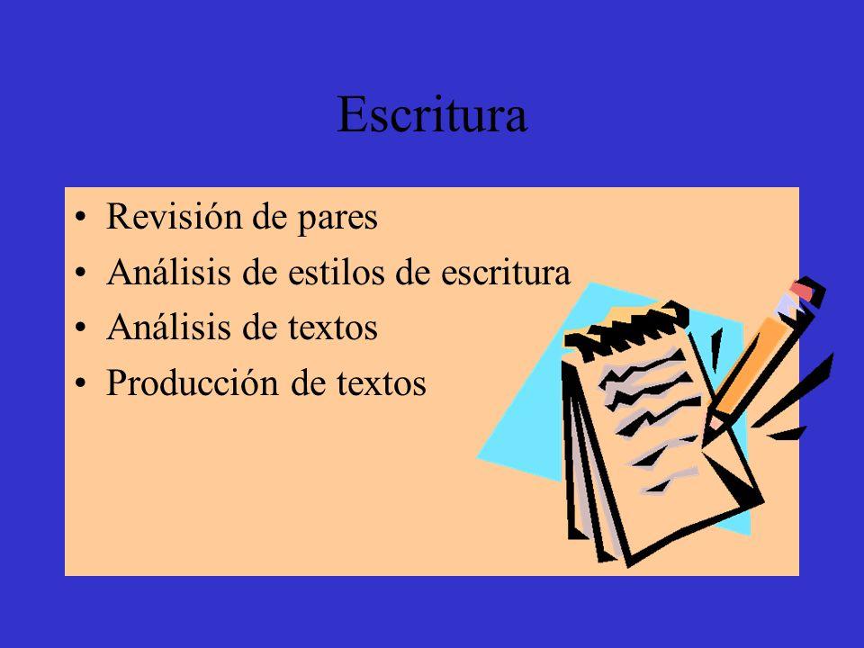 Escritura Revisión de pares Análisis de estilos de escritura