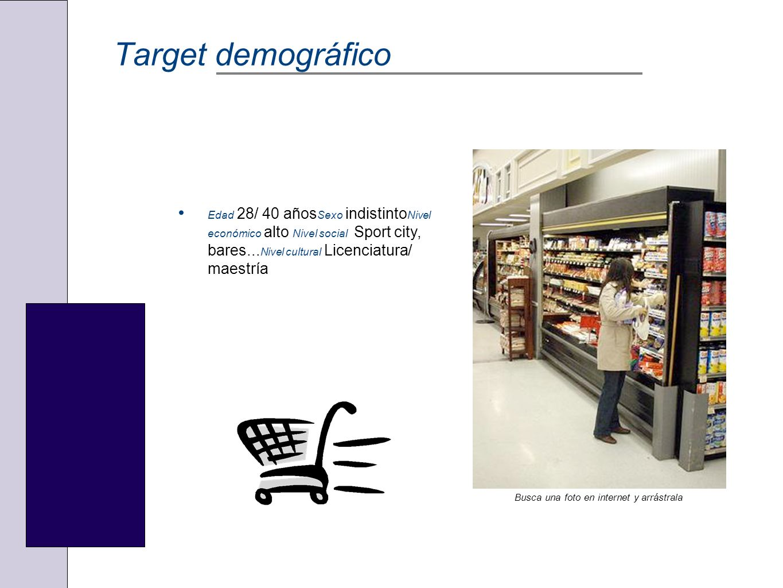 Target demográfico Edad 28/ 40 añosSexo indistintoNivel económico alto Nivel social Sport city, bares...Nivel cultural Licenciatura/ maestría.