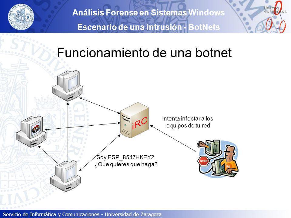 Funcionamiento de una botnet