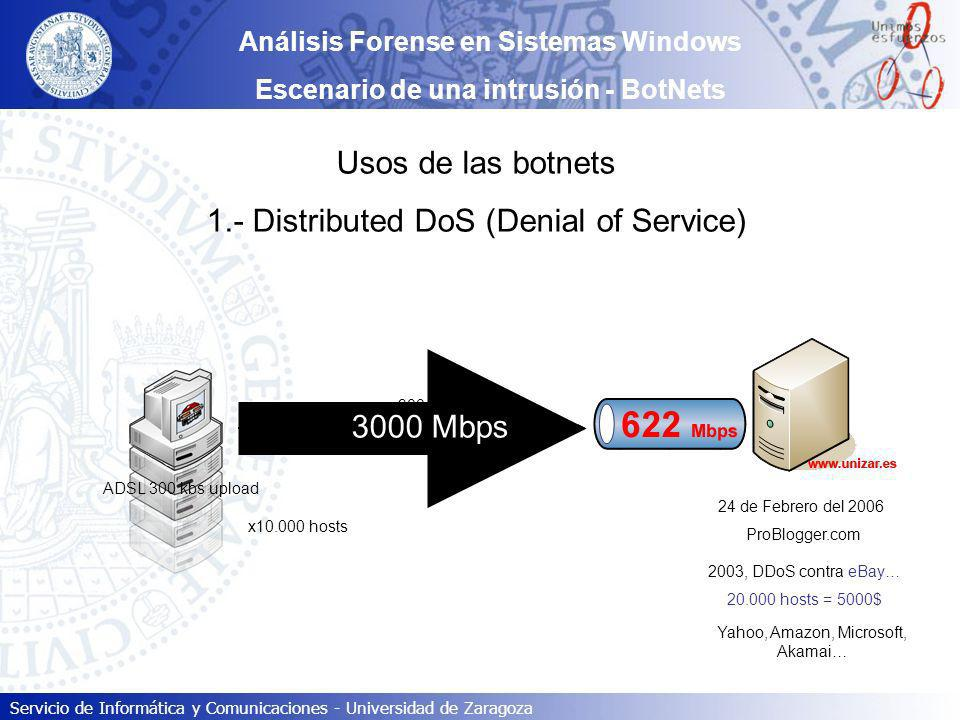 1.- Distributed DoS (Denial of Service)