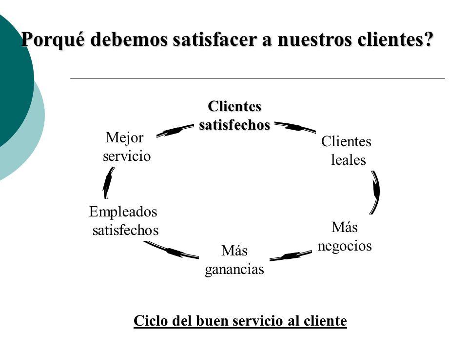 Porqué debemos satisfacer a nuestros clientes
