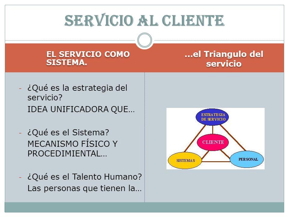 …el Triangulo del servicio