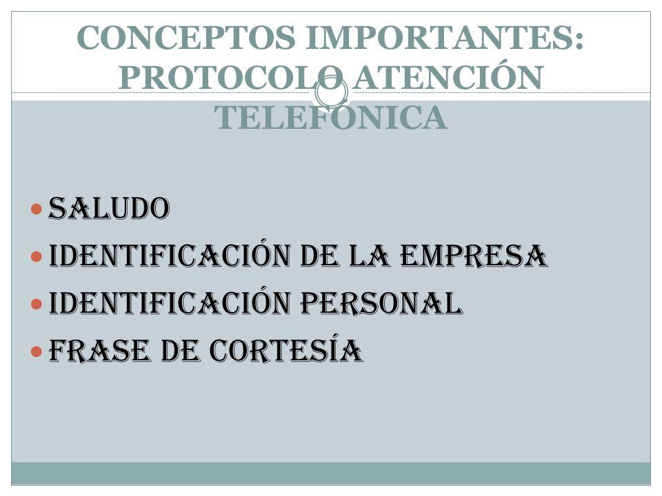 CONCEPTOS IMPORTANTES: PROTOCOLO ATENCIÓN TELEFÓNICA