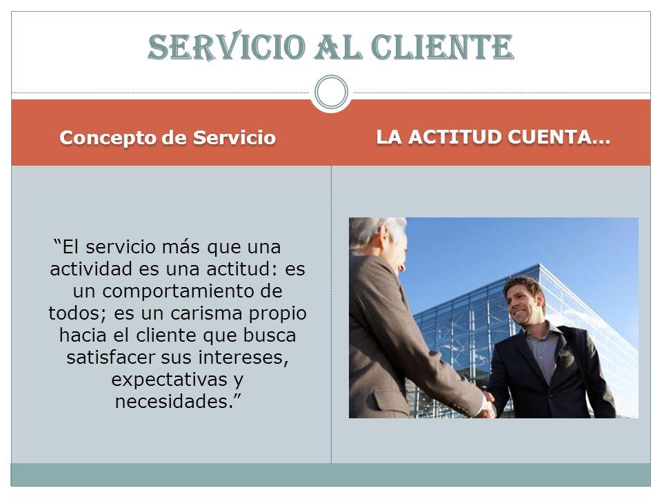 SERVICIO AL CLIENTE Concepto de Servicio LA ACTITUD CUENTA…