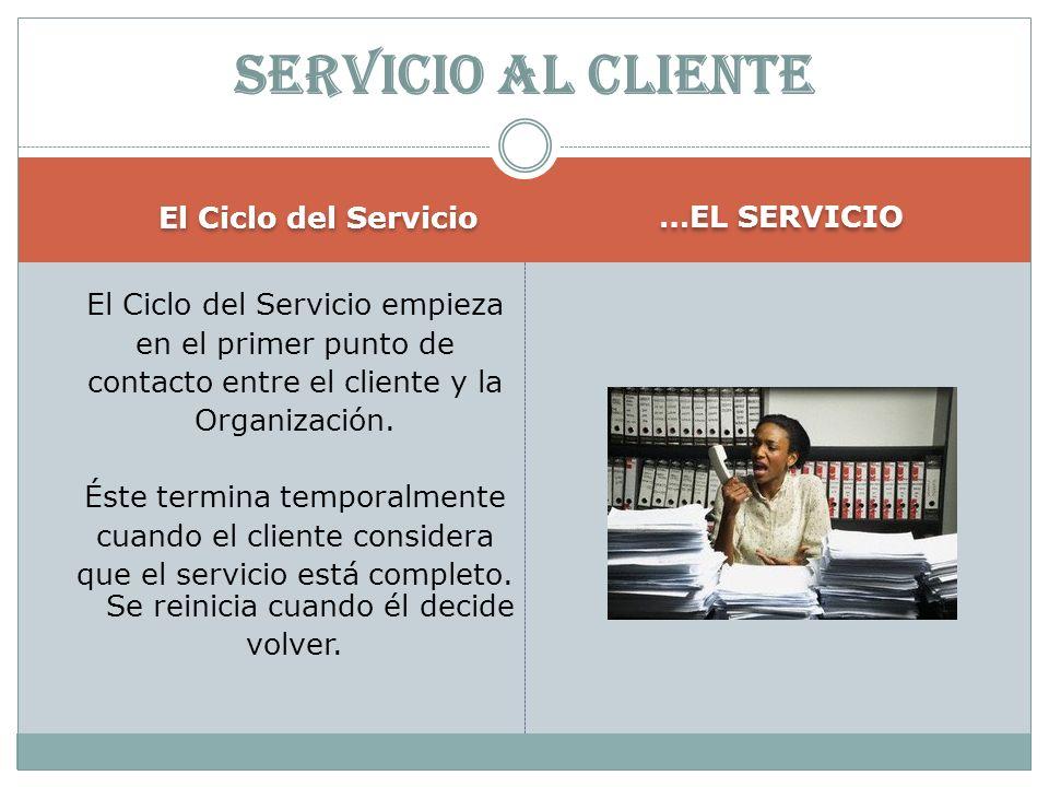 SERVICIO AL CLIENTE El Ciclo del Servicio …EL SERVICIO
